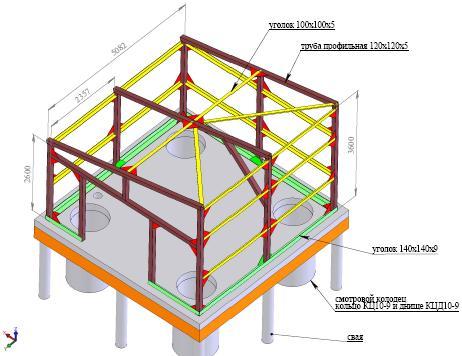 Строительство павильонов из сэндвич панелей своими руками