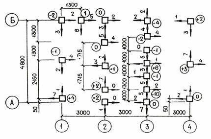 Исполнительная схема стропильной системы