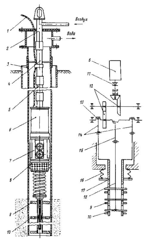 Схема устройства погружной