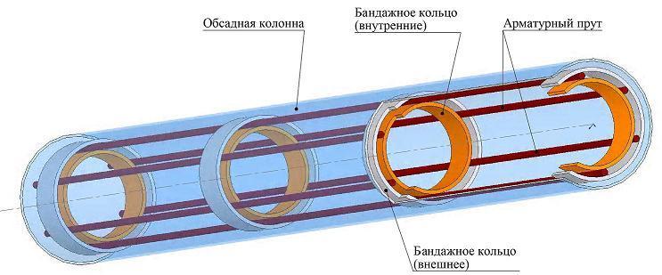 Стоимость работ по устройству ленточного фундамента в Подольске